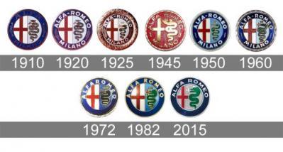 Histoire logo alfa romeo 500x268 1