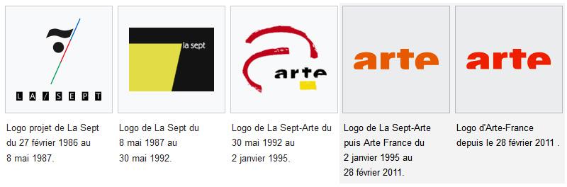 Logo arte 1 a 5
